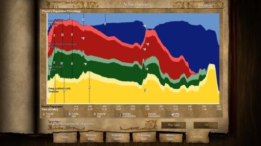 AoE Timeline 1